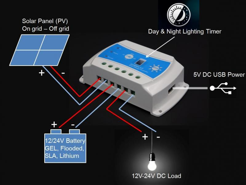 Solar Power Mart Gamma Charge Controller Solar Charge