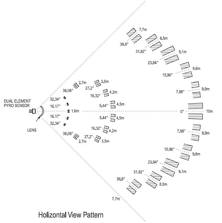 Guardian PIR Motion Sensor - Horizontal Plan