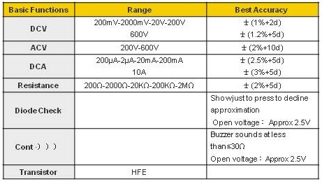 Multimeter Technical Specification