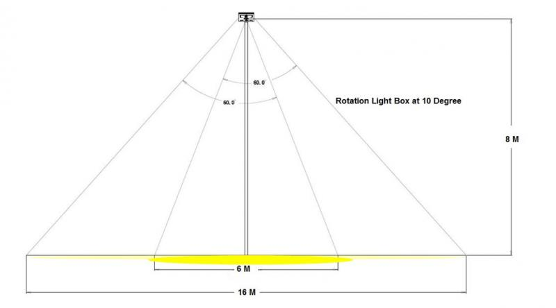 Solar Street Light with Rotation Light Box to adjust light cover area