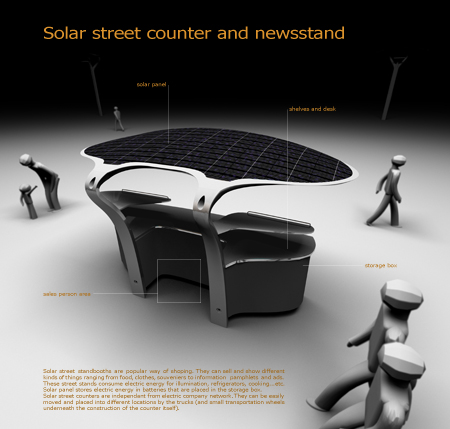 Solar Power Mart Solar Power Engineering Design